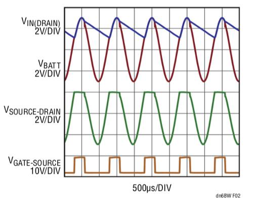 Analog Devices: Linear; Active Rectifier Controller with Ultrafast Transient Response