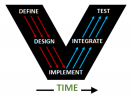 Mentor Graphics: The benefits of model based engineering in product development
