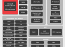Dual core Xtensa chip for the AIoT