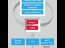 Power integrity tool adds 7nm signoff timing-aware IR drop analysis